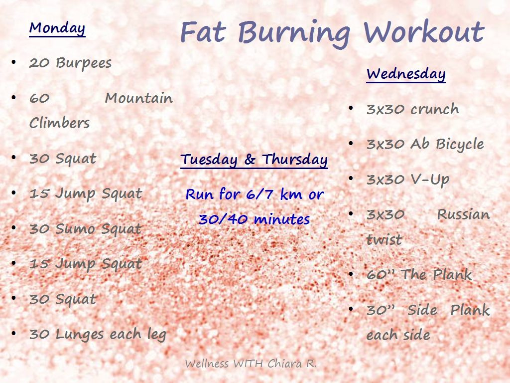 Fat burn workout