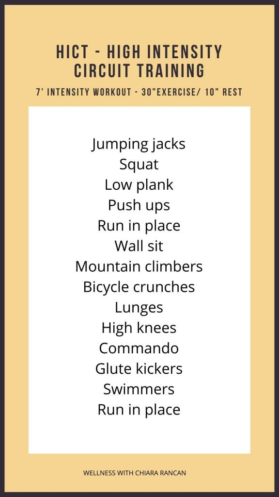 HICT - High Intensity Circuit Training